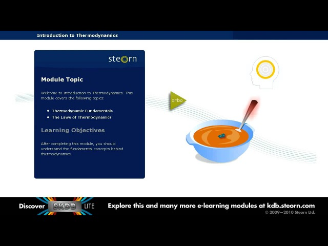 Introduction to Thermodynamics Steorn Physics Primer