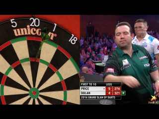 Gerwyn Price vs Brendan Dolan (Grand Slam of Darts 2016 / Round 2)