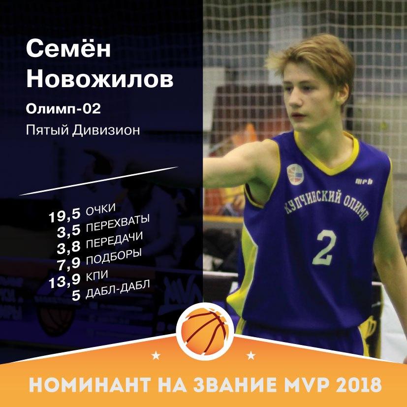 Семён Новожилов – лучший игрок Пятого Дивизиона НБЛ сезона 2017-2018