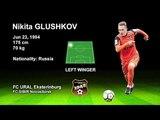NIKITA GLUSHKOV WINGER HIGHLIGHTS 201718