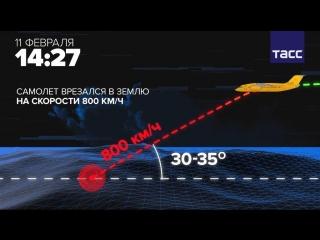 В МАК назвали возможную причину катастрофы Ан-148
