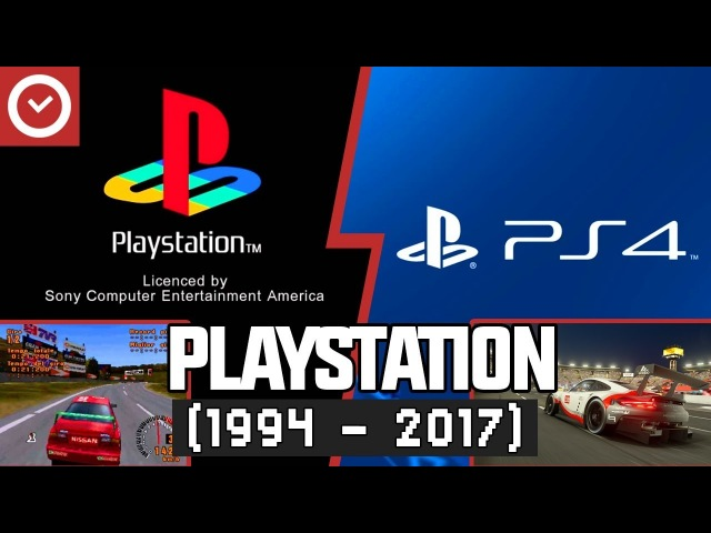 History | Evolution of PlayStation PS1, PS2, PSP, PS3, PS Vita, PS4 | Startup Test Running Games