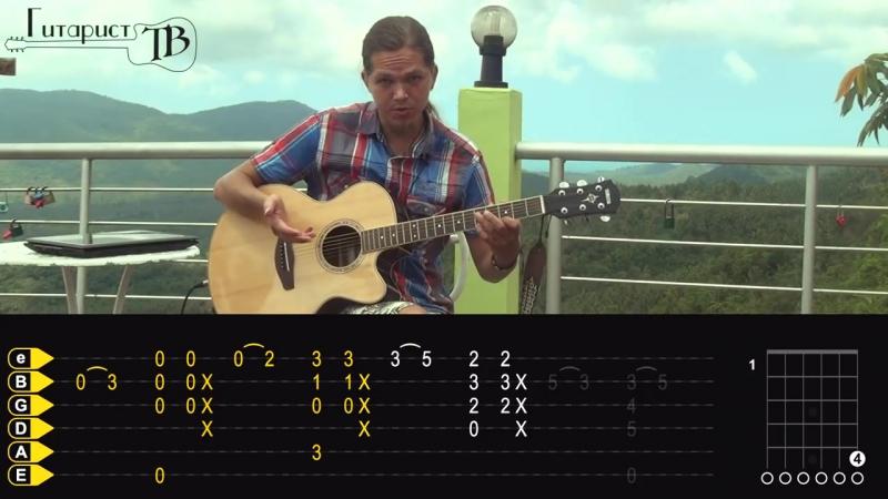 Как играть ПИРАТЫ КАРИБСКОГО МОРЯ на гитаре - Часть 1 (Видео урок табы)