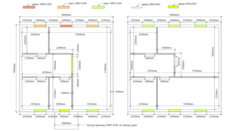 Отличный проект каркасного дома_ Продуманные инженерные коммуникации
