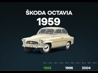 KODA OCTAVIA - 60 лет истории успеха!