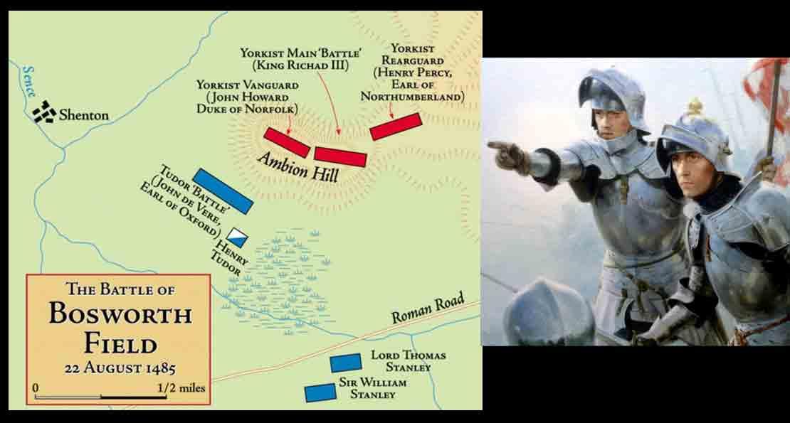 Схема битвы
