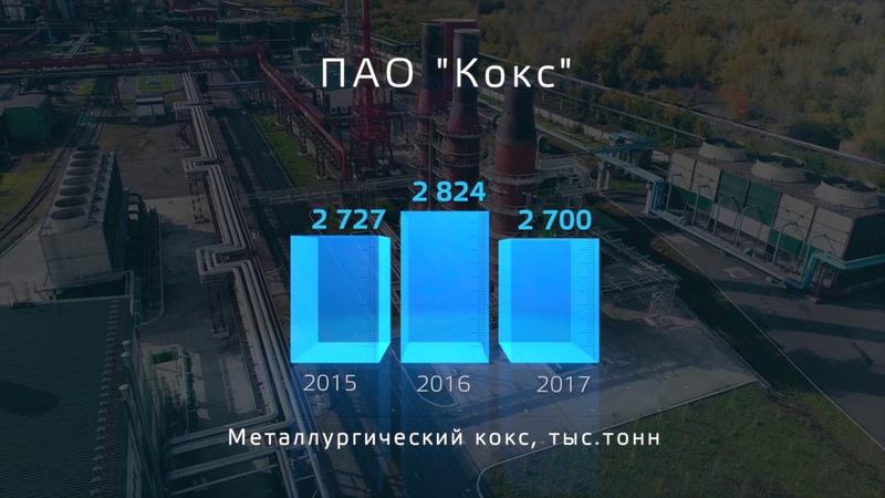 ПМХ Инфографика