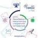 Реализация всех уровней профессионального обучения, объединенных в Научно-образовательные центры и Центры компетенций в интересах предприятий ЯОК ГК Росатом УрФО