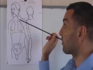 Меридиан толстого кишечника GI в рефлексотерапии