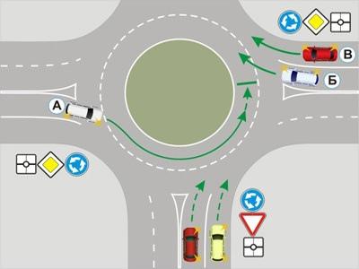 Правила включения сигналов поворота, изображение №2