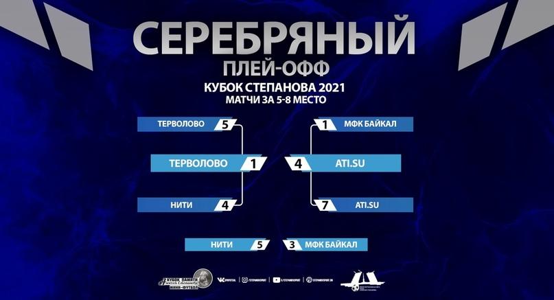 Подводим итоги Кубка памяти Алексея Степанова 2021, изображение №1