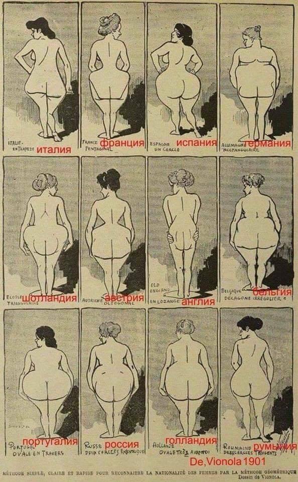 Сравнительная таблица женских поп Европы начала прошлого века...